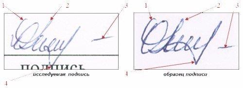 криминалистическая экспертиза подписи и почерка