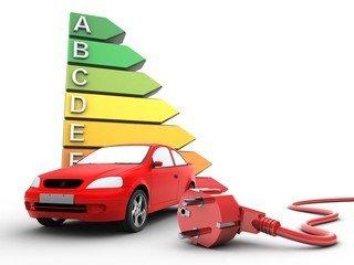 Оценка повреждений автомобиля